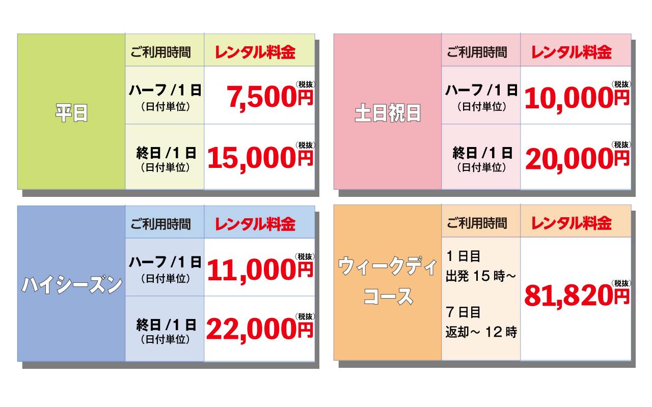 キャンピングカー料金表