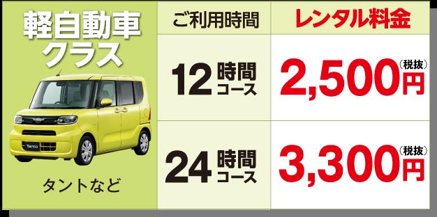 軽自動車クラス料金表